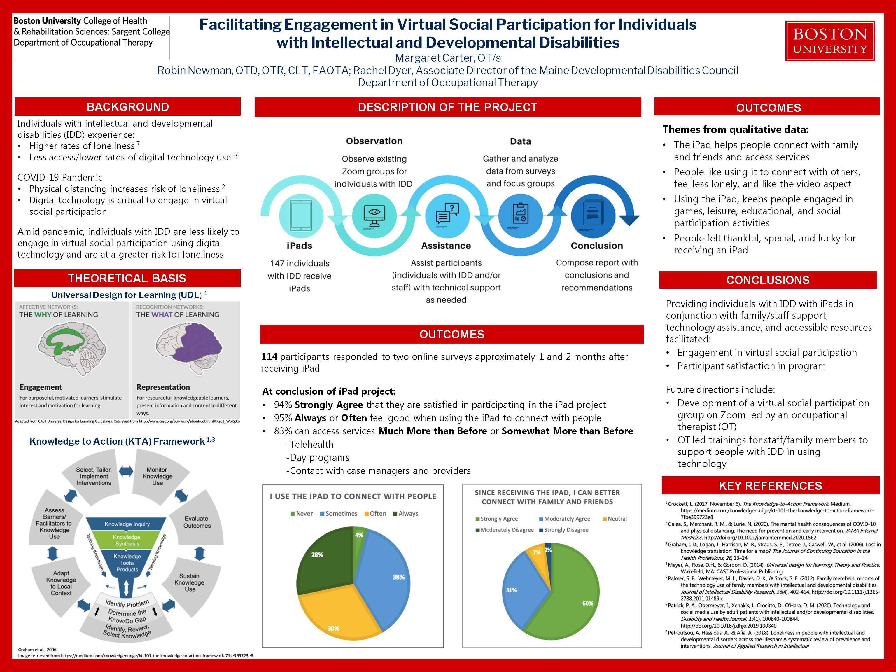 Poster of DD Access to Tech Findings - text below